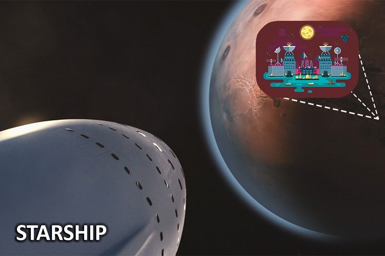 Vision von einer Stadt auf dem Mars