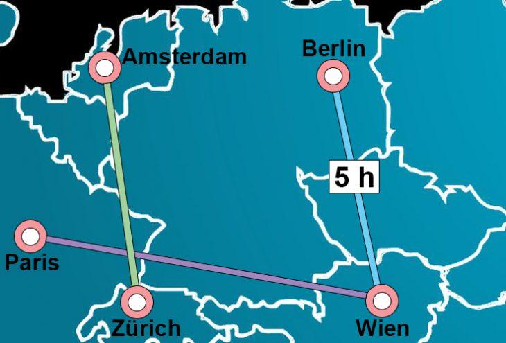 Wichtige Strecken mit dem Zug wie von Berlin Nach Wien mit Tee 2.0 nur noch 5 Stunden.